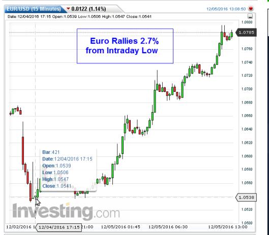 euro-renzi