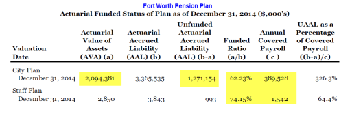 fort-worth-retirement-plan1