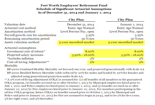 fort-worth-retirement-plan6