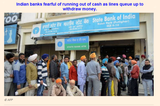 India Fears Run On Banks: Capital Controls And Withdrawal Limits To Continue