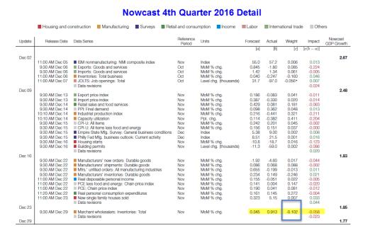 nowcast-2016-12-30b