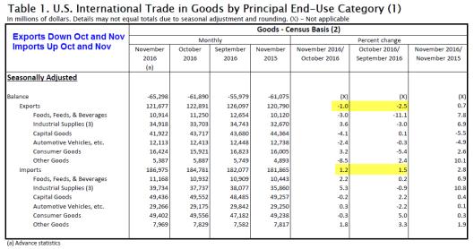 trade-2016-12-29a