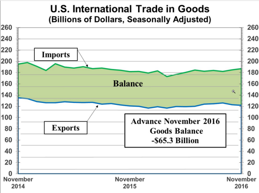trade-2016-12-29b