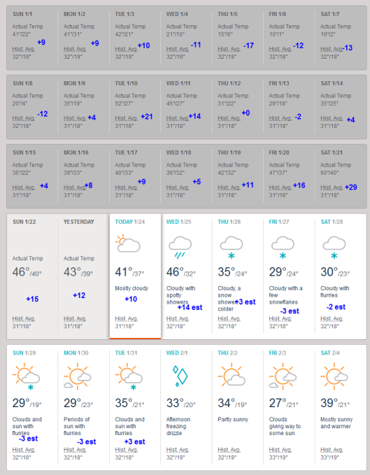 chicago-weather