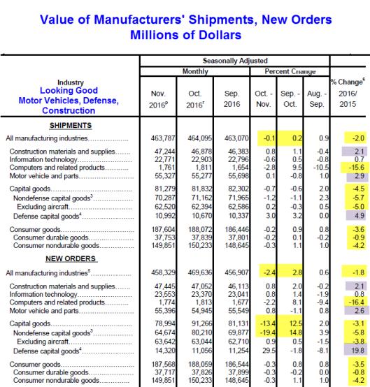factory-orders-2017-01-06