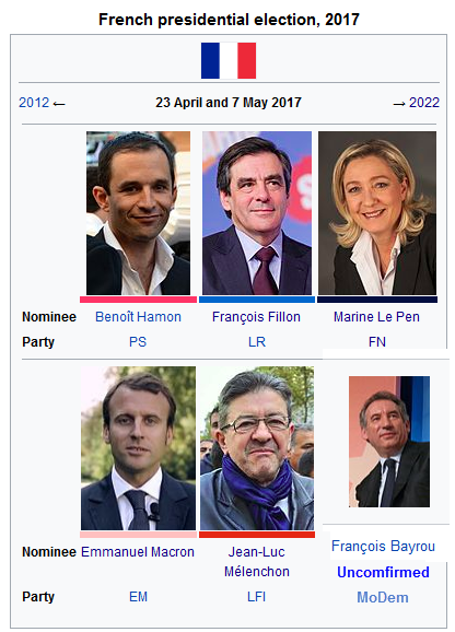 french-candidates