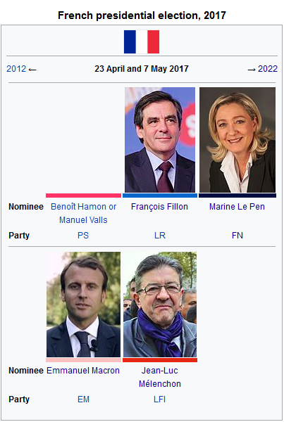 Image result for candidates for french president 2017 names and photos