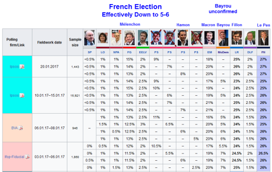 french-election-2017-01-29