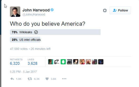 harwood-poll