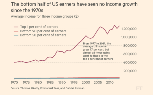 income-inequality1