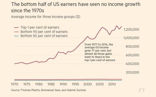 income-inequality1