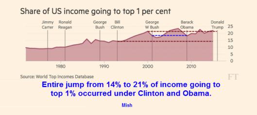 income-inequality2