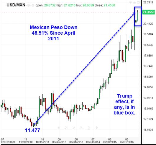peso-15-minute-2017-01-05a