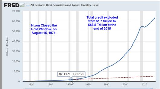 total-credit-market-debt3