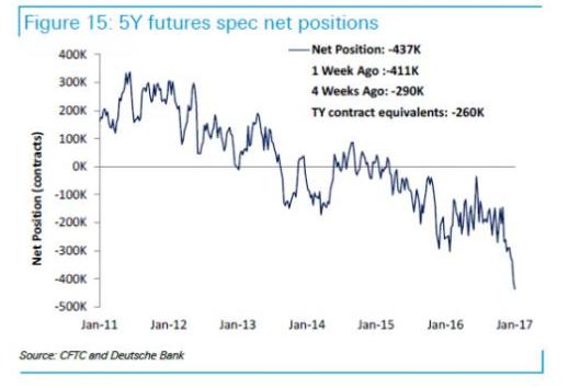 treasury-specs6