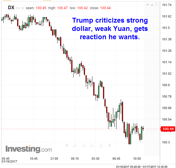 Untangling Trump's Incompatible Goals On The US Dollar