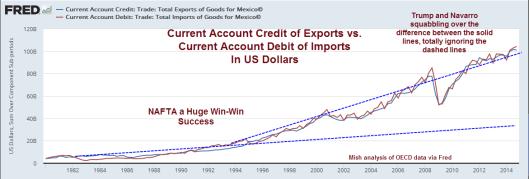 balance-of-trade-mexico2