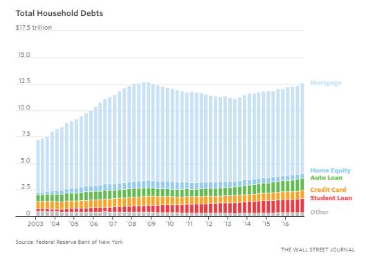 debt-composition-2017-02-16