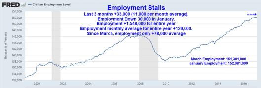employment-stalls
