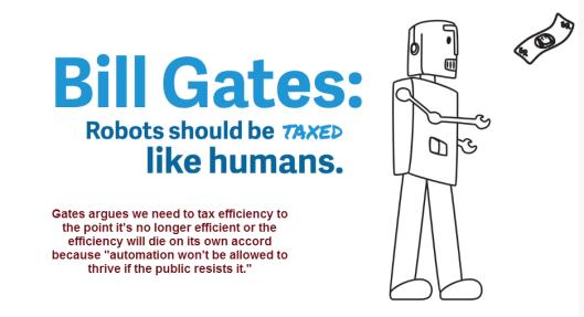 gates-robots
