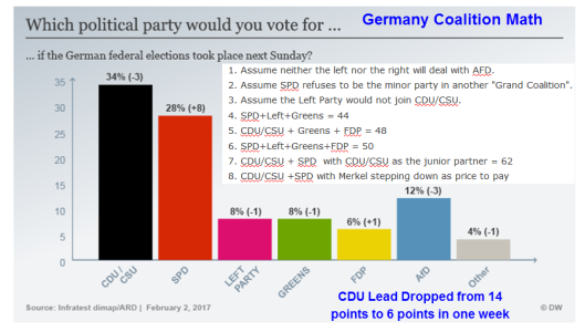 german-elections2