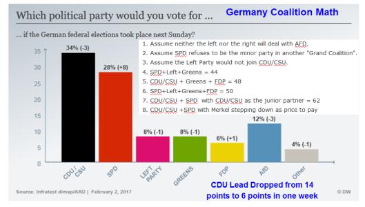 german-elections2