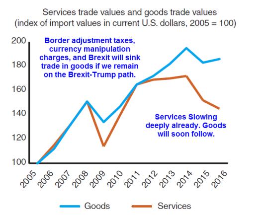 global-trade-2017-02-21b