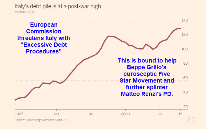 italy-excessive-debt