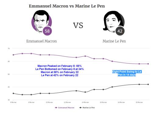 le-pen-vs-macron