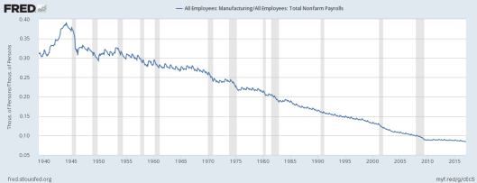 manufacturing-employment4