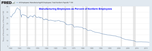 manufacturing-employment5