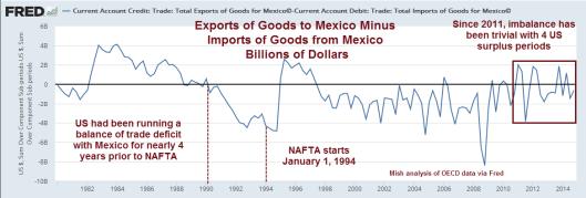 mexico-balance-of-trade1