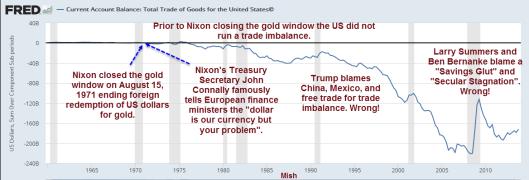 trade-imbalance