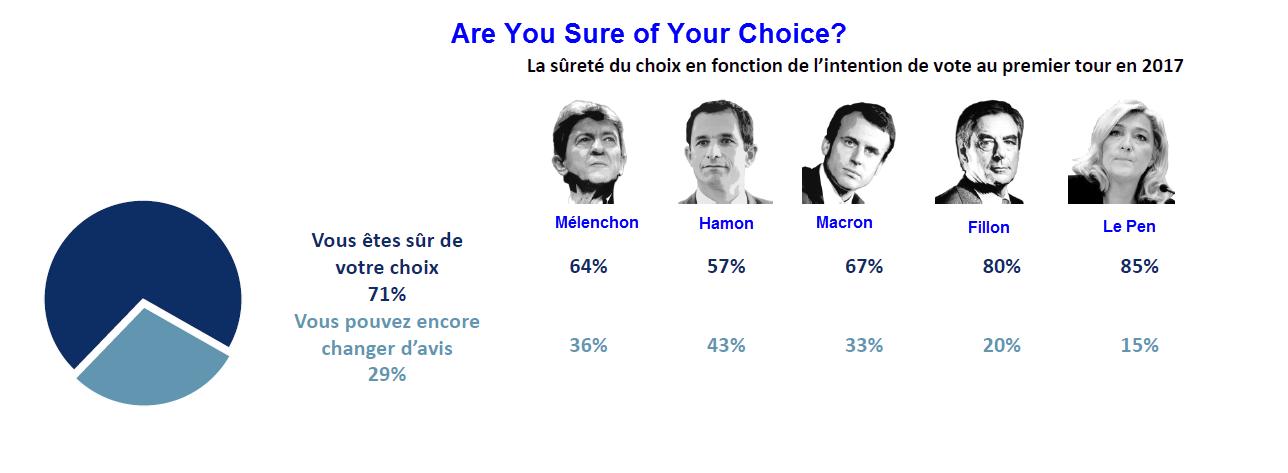 https://mishgea.files.wordpress.com/2017/04/french-polls-2017-04-11a.png