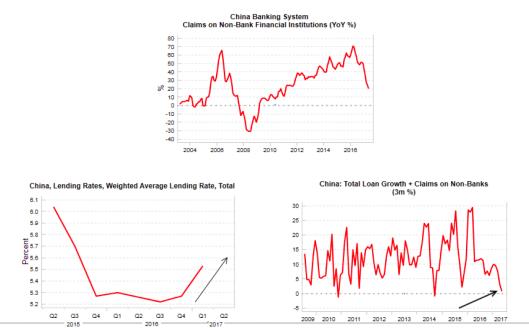 china-shadow-banking.png?w=529&h=328