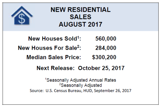 Housing Market | Easy Money | Page 2